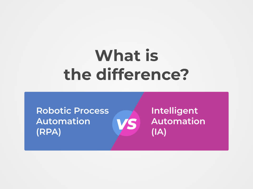 RPA vs Intelligent Automation