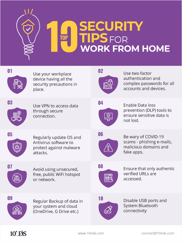 Top 10 Security Tips for Work from Home