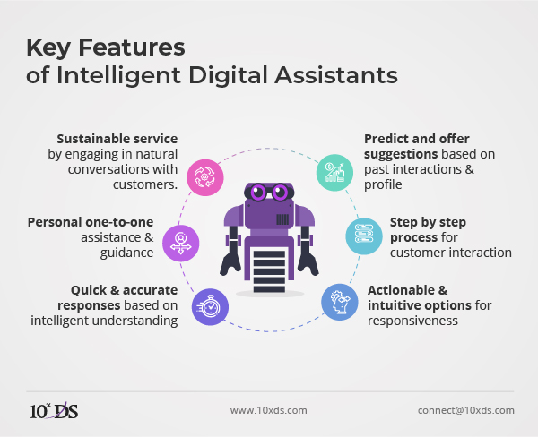 Key Features of Intelligent Digital Assistants or Chatbots